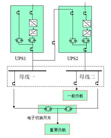 机房工程UPS不间断电源全套基础知识!